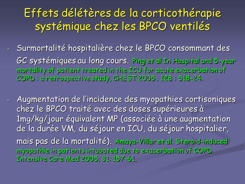 Effets délétères de la corticothérapie systémique chez les BPCO ventilés - Surmortalité hospitalière chez le BPCO consommant des GC systémiques au lon