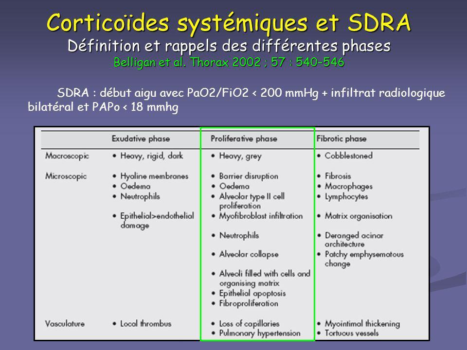 Corticoïdes systémiques et SDRA Définition et rappels des différentes phases Belligan et al. Thorax 2002 ; 57 : 540–546 SDRA : début aigu avec PaO2/Fi