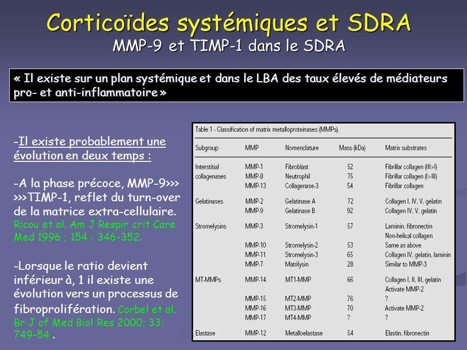 Corticoïdes systémiques et SDRA MMP-9 et TIMP-1 dans le SDRA - -Il existe probablement une évolution en deux temps : - -A la phase précoce, MMP-9>>> >