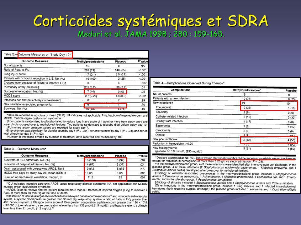 Corticoïdes systémiques et SDRA Meduri et al. JAMA 1998 ; 280 : 159-165.