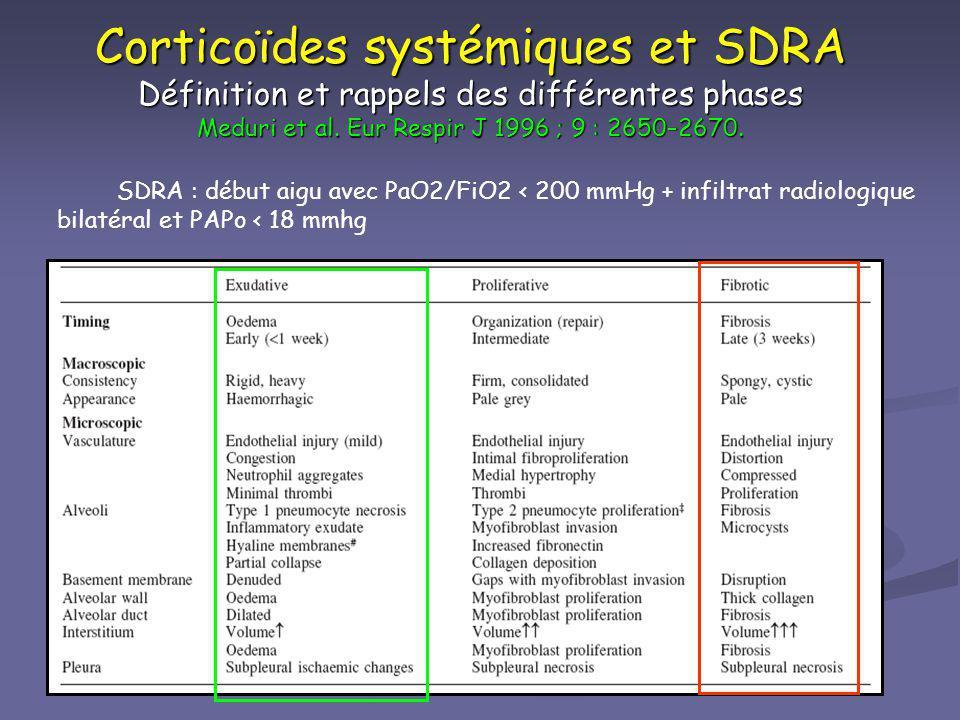 Corticoïdes systémiques et SDRA Définition et rappels des différentes phases Meduri et al. Eur Respir J 1996 ; 9 : 2650–2670. SDRA : début aigu avec P
