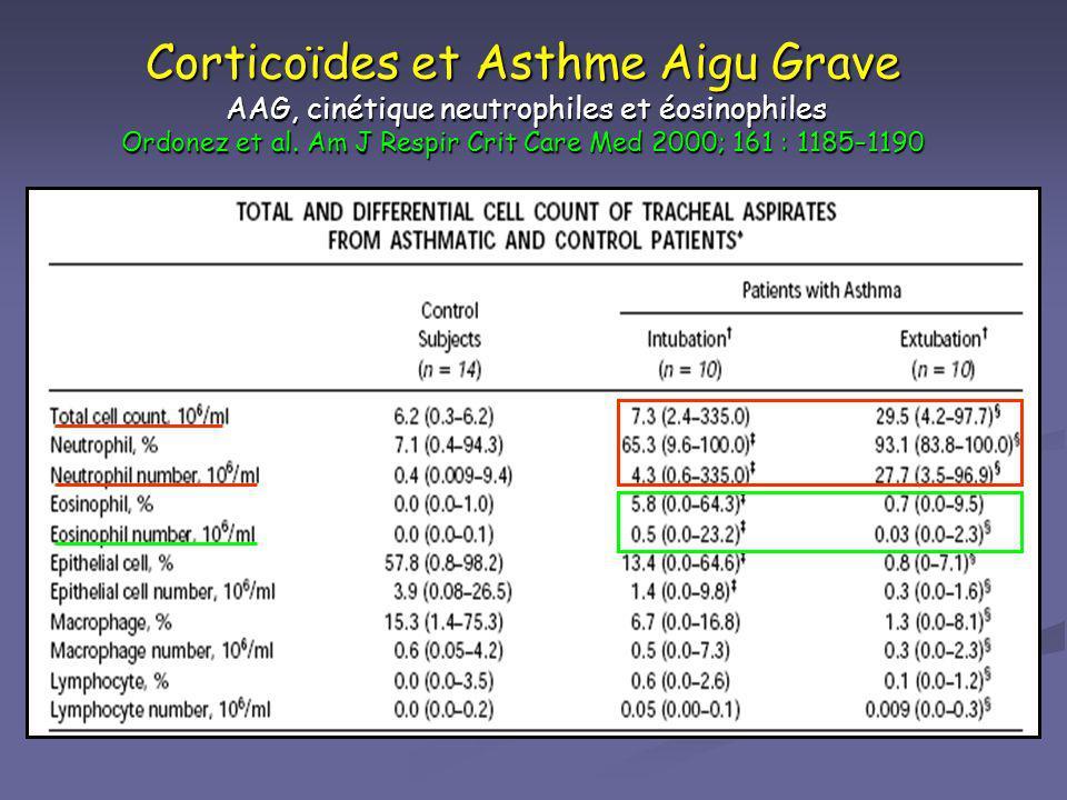 Corticoïdes et Asthme Aigu Grave AAG, cinétique neutrophiles et éosinophiles Ordonez et al. Am J Respir Crit Care Med 2000; 161 : 1185–1190