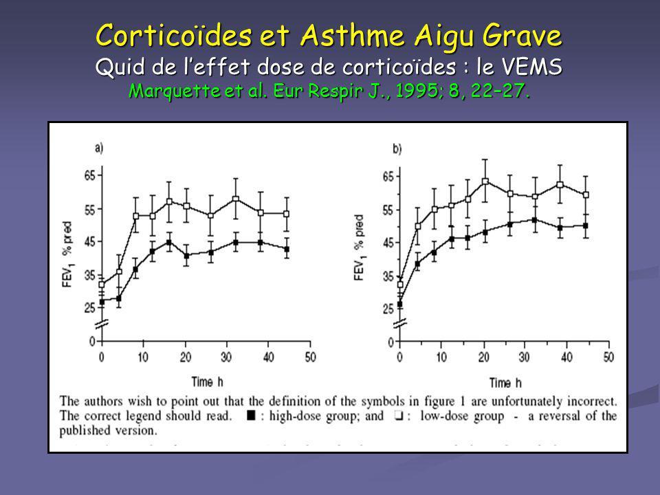 Corticoïdes et Asthme Aigu Grave Quid de leffet dose de corticoïdes : le VEMS Marquette et al. Eur Respir J., 1995; 8, 22–27.