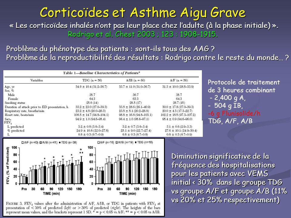 Corticoïdes et Asthme Aigu Grave « Les corticoïdes inhalés nont pas leur place chez ladulte (à la phase initiale) ». Rodrigo et al. Chest 2003 ; 123 :