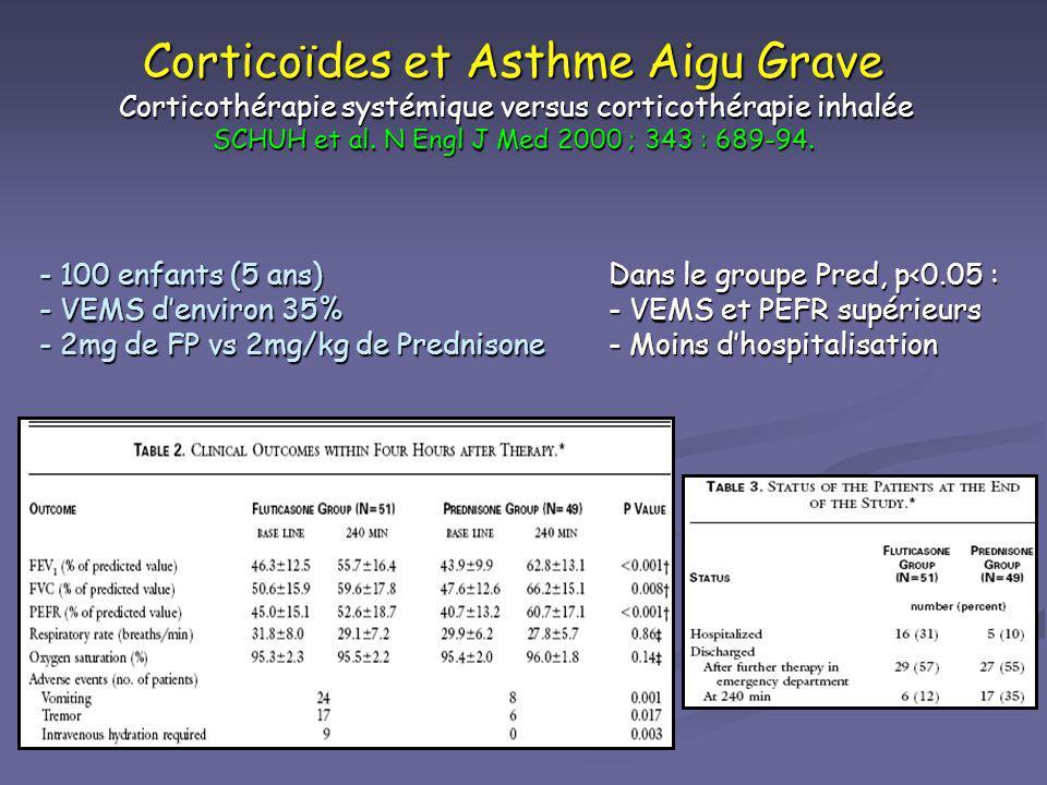 Corticoïdes et Asthme Aigu Grave Corticothérapie systémique versus corticothérapie inhalée SCHUH et al. N Engl J Med 2000 ; 343 : 689-94. - 100 enfant