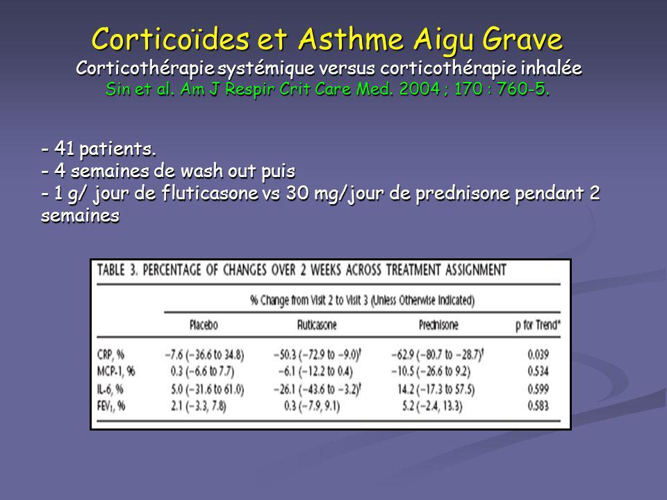 Corticoïdes et Asthme Aigu Grave Corticothérapie systémique versus corticothérapie inhalée Sin et al. Am J Respir Crit Care Med. 2004 ; 170 : 760-5. -