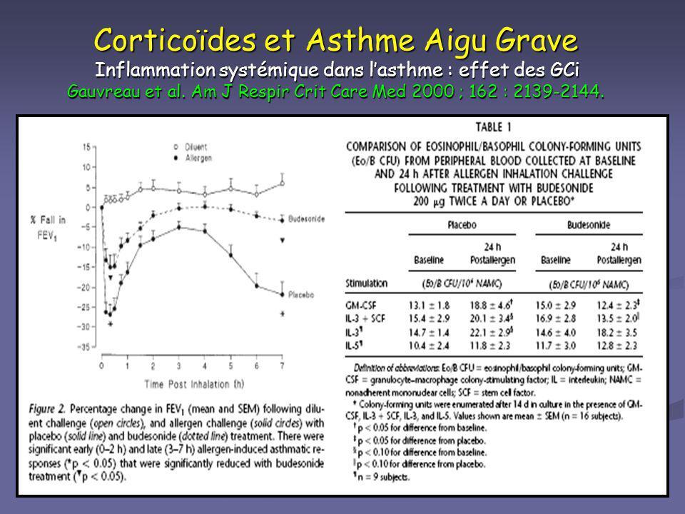 Corticoïdes et Asthme Aigu Grave Inflammation systémique dans lasthme : effet des GCi Gauvreau et al. Am J Respir Crit Care Med 2000 ; 162 : 2139-2144