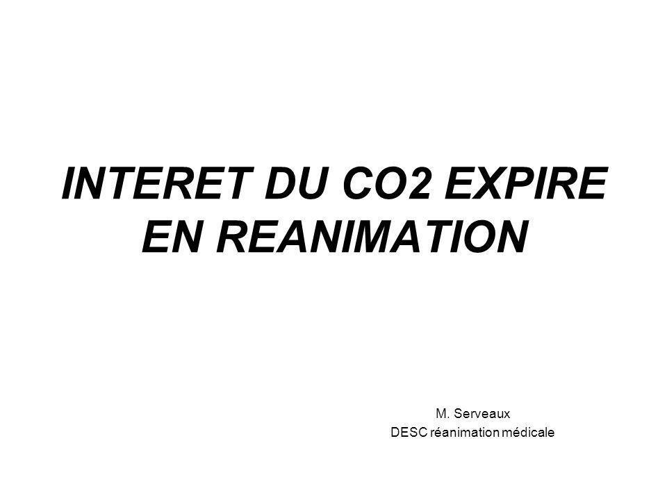 INTRODUCTION Capnométrie : Mesure de [ CO2] dans les gaz respiratoire Capnographie : Visualisation continue sous forme de courbe [ CO2] en fonction du temps au cours du cycle respiratoire Intérêt de la mesure de CO2: –CO2 = produit du métabolisme, transporté par le sang, éliminé par le poumon –Modifications du CO2 expiré reflètent Métabolisme Circulation Ventilation