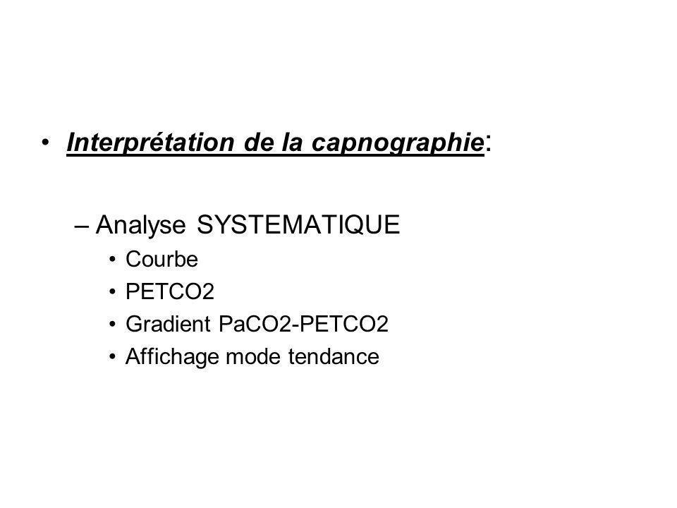 4/ CAPNOGRAPHIE ET SEVRAGE VENTILATOIRE: –Etude prospective, monocentrique (Saura et al., Intensive Care Med., 1996) Obj: Evaluer relation PaCO2 et PETCO2 lors sevrage et la capacité de PETCO2 à discriminer les épisodes hypercapniques 30 patients inclus, test de 2h, CPAP Mesure PaCO2 et PETCO2 avant, H1, H2 Résultats: Variations PETCO2 moins importante S+, cut-off: 3mmHg, VPN 94%, Se 82%, Spe 76% - Interet : monitorage ETCO2 permet de prédire les épisodes hypercapniques lors sevrage
