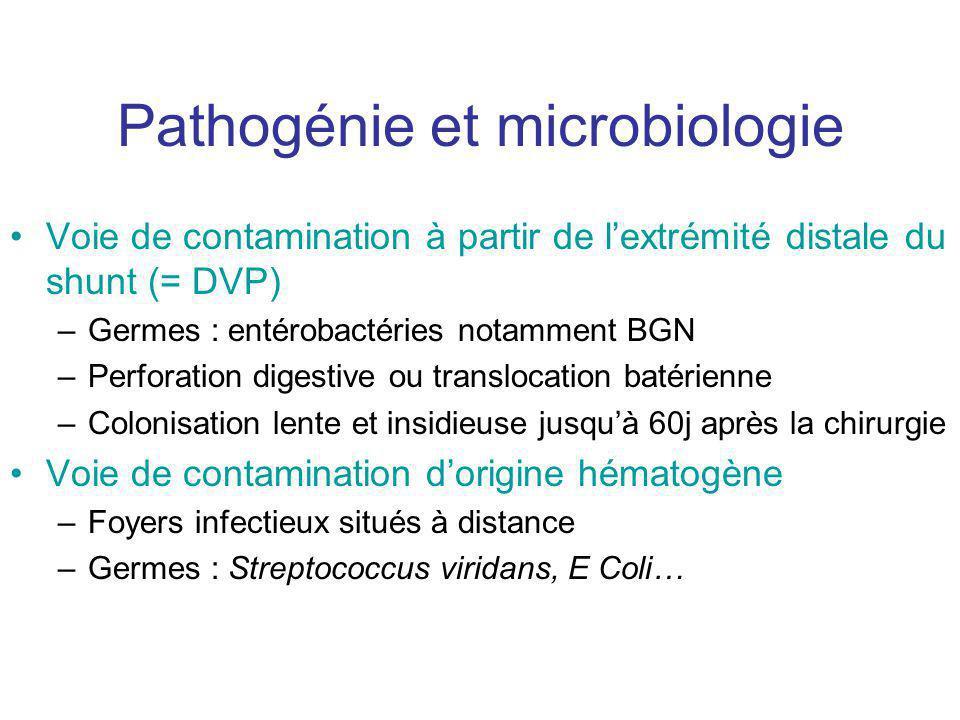 Pathogénie et microbiologie Voie de contamination à partir de lextrémité distale du shunt (= DVP) –Germes : entérobactéries notamment BGN –Perforation digestive ou translocation batérienne –Colonisation lente et insidieuse jusquà 60j après la chirurgie Voie de contamination dorigine hématogène –Foyers infectieux situés à distance –Germes : Streptococcus viridans, E Coli…