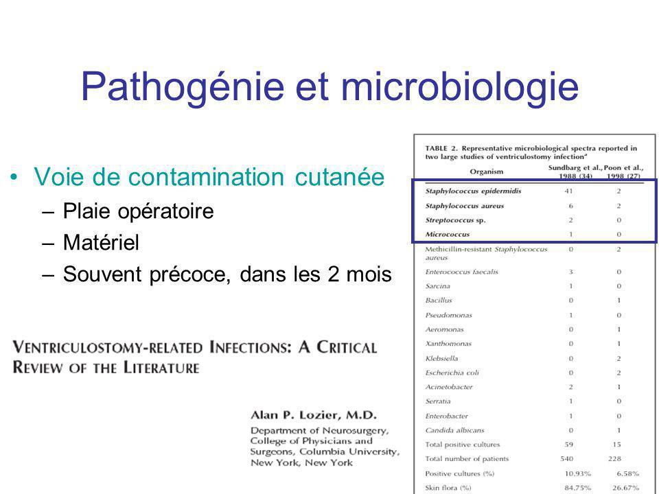 Pathogénie et microbiologie Voie de contamination cutanée –Plaie opératoire –Matériel –Souvent précoce, dans les 2 mois