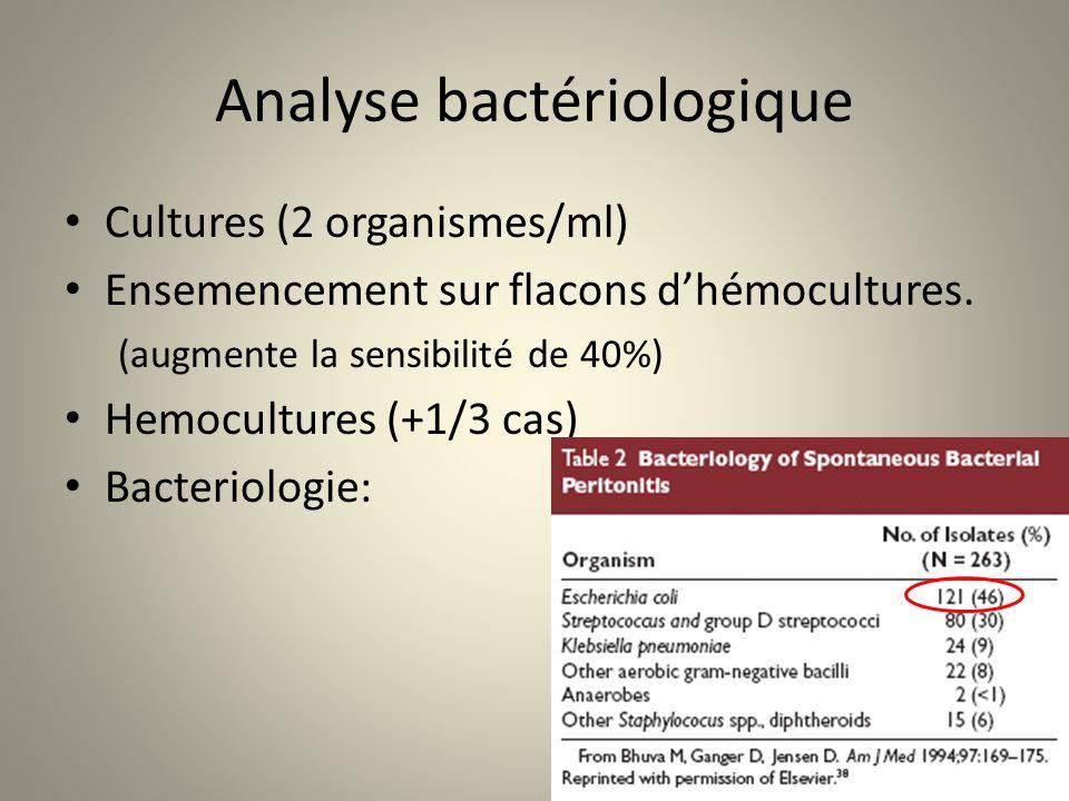 Analyse bactériologique Cultures (2 organismes/ml) Ensemencement sur flacons dhémocultures. (augmente la sensibilité de 40%) Hemocultures (+1/3 cas) B