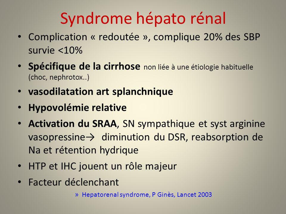 Syndrome hépato rénal Complication « redoutée », complique 20% des SBP survie <10% Spécifique de la cirrhose non liée à une étiologie habituelle (choc