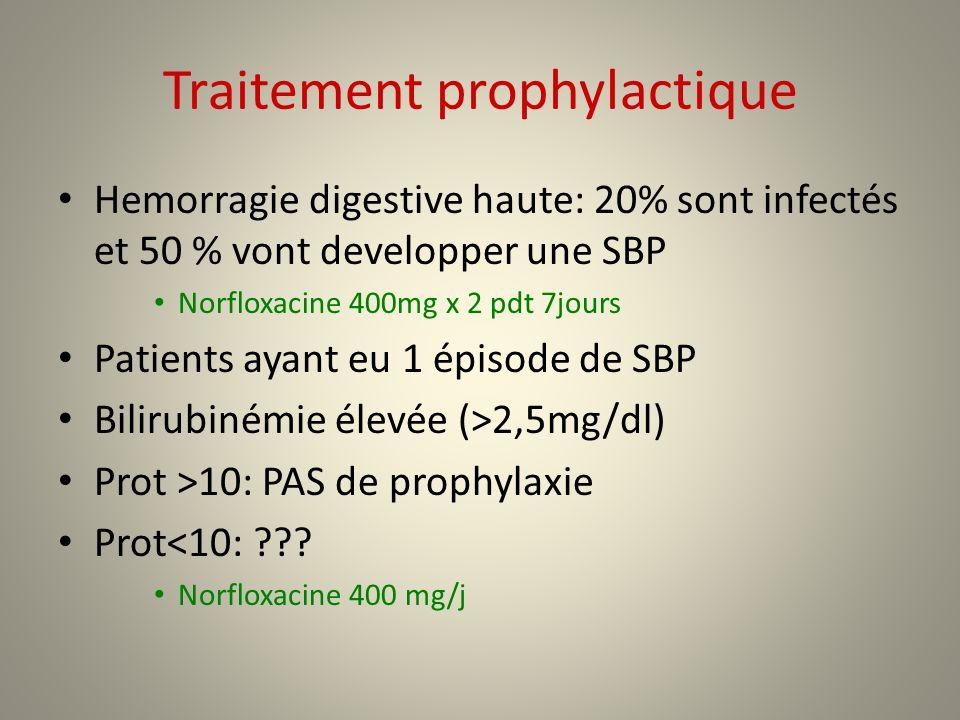 Traitement prophylactique Hemorragie digestive haute: 20% sont infectés et 50 % vont developper une SBP Norfloxacine 400mg x 2 pdt 7jours Patients aya