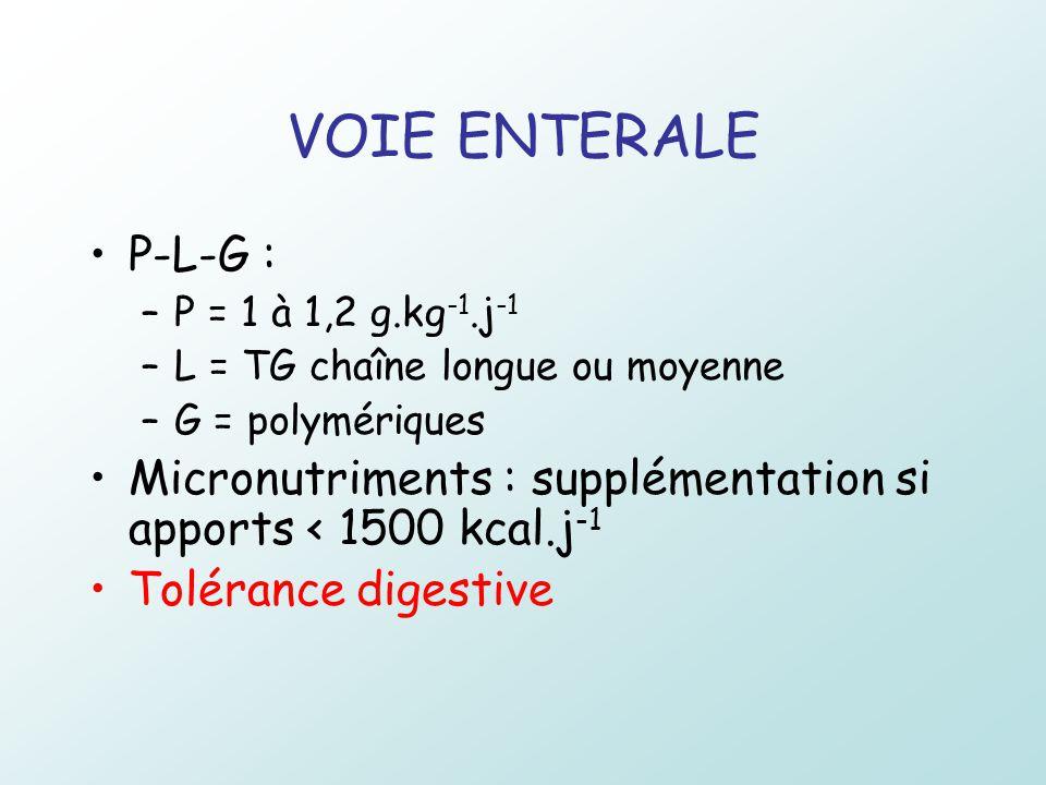 VOIE ENTERALE P-L-G : –P = 1 à 1,2 g.kg -1.j -1 –L = TG chaîne longue ou moyenne –G = polymériques Micronutriments : supplémentation si apports < 1500