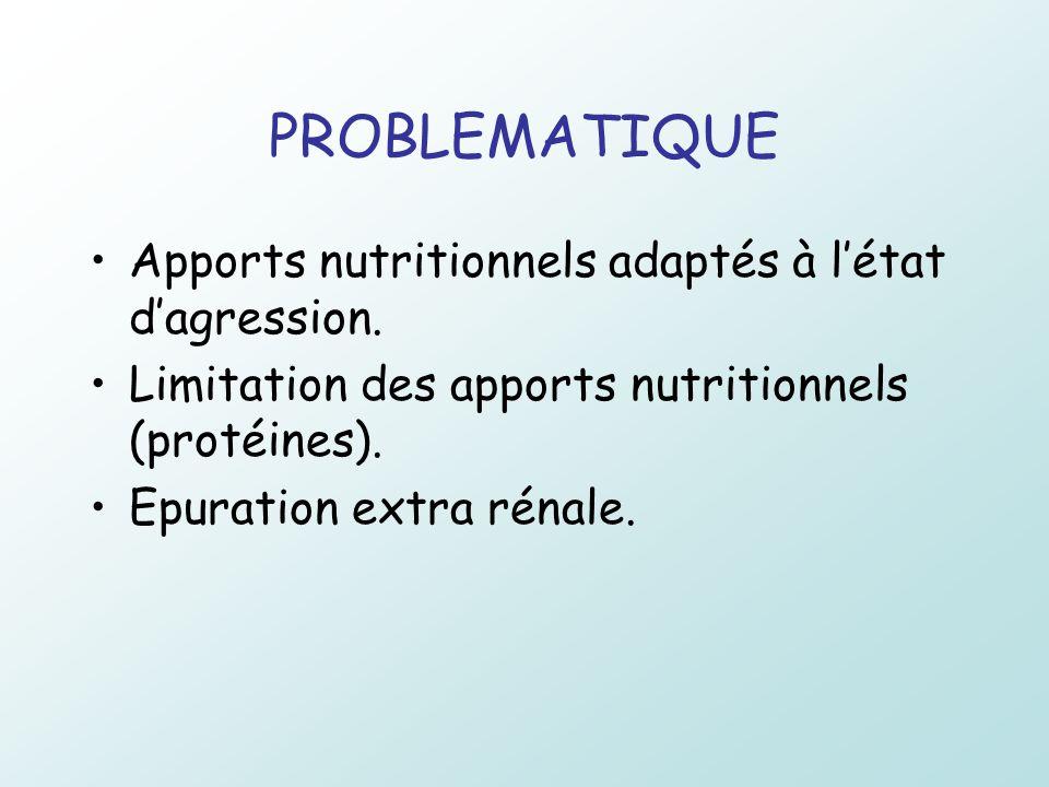 PROBLEMATIQUE Apports nutritionnels adaptés à létat dagression. Limitation des apports nutritionnels (protéines). Epuration extra rénale.