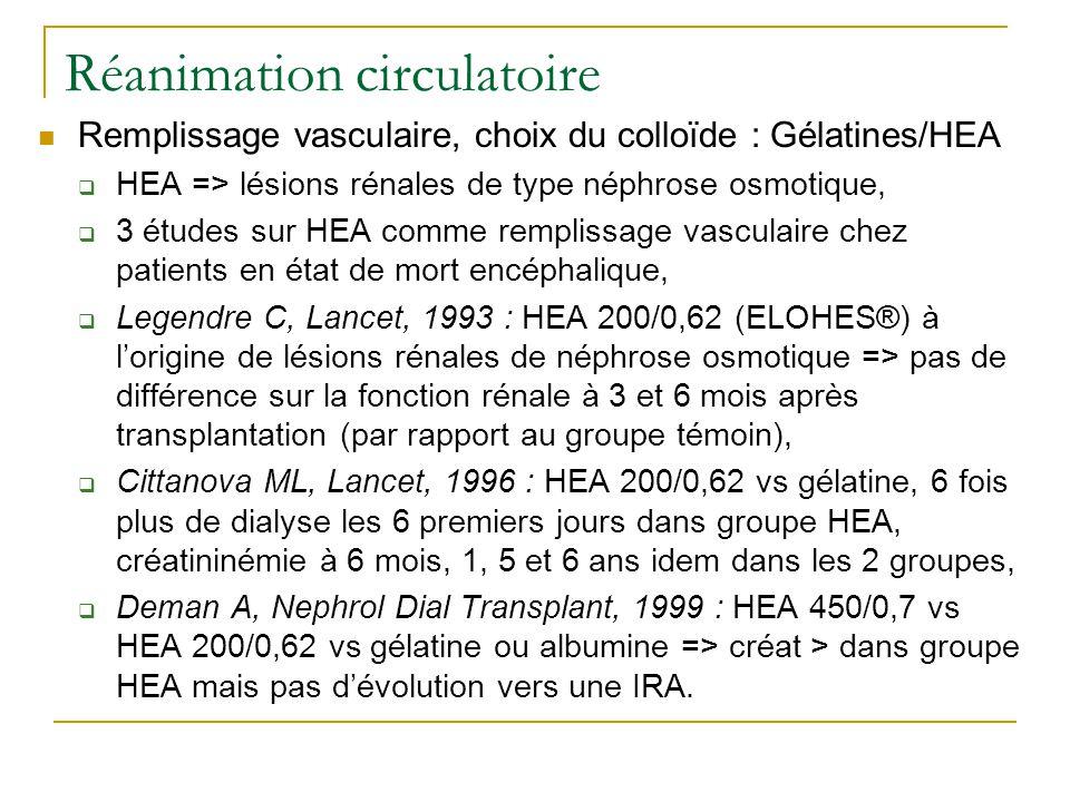 Réanimation circulatoire Utilisation possible de CGR pour une Hb 77 g/L, Recours au vasopresseurs : Echec du remplissage vasculaire si hypoTA persistante après 2 épreuves de remplissage de 500 mL, Intérêt de lévaluation de la fonction myocardique et du profil hémodynamique (ETT, ETO, cathétérisme droit), Profil hémodynamique hyperkinétique : Noradrénaline en 1ère intention => contrôle vasoplégie, Dysfonction myocardique : Dobutamine ± Adrénaline, Bénéfice des amines : maintien de la pression de perfusion sur les greffons, Risque sur intestins si posologie de NADR 1-2µg/kg/min.