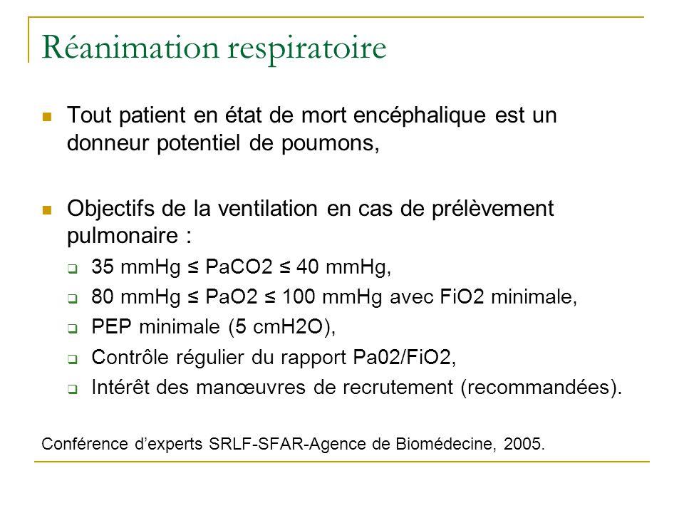 Réanimation respiratoire Risque de lésions pulmonaires liées à la ventilation : intérêt de PPlat < 30 cmH2O .