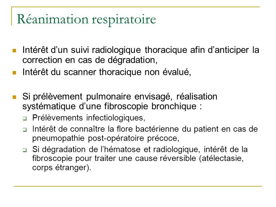 Réanimation respiratoire Surveillance des conséquences potentielles du remplissage vasculaire sur la fonction respiratoire, Conférence dexperts SRLF-SFAR-Agence de Biomédecine, 2005.