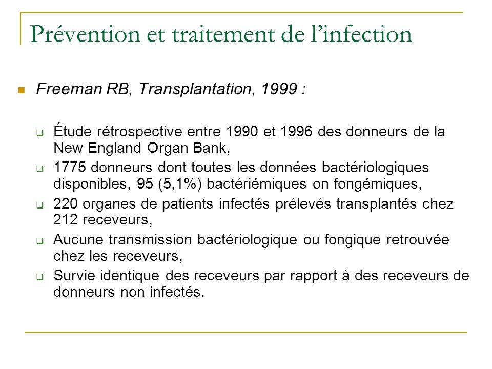 Prévention et traitement de linfection Linfection nest pas une contre-indication absolue au prélèvement, appréciation de la balance bénéfice-risque.