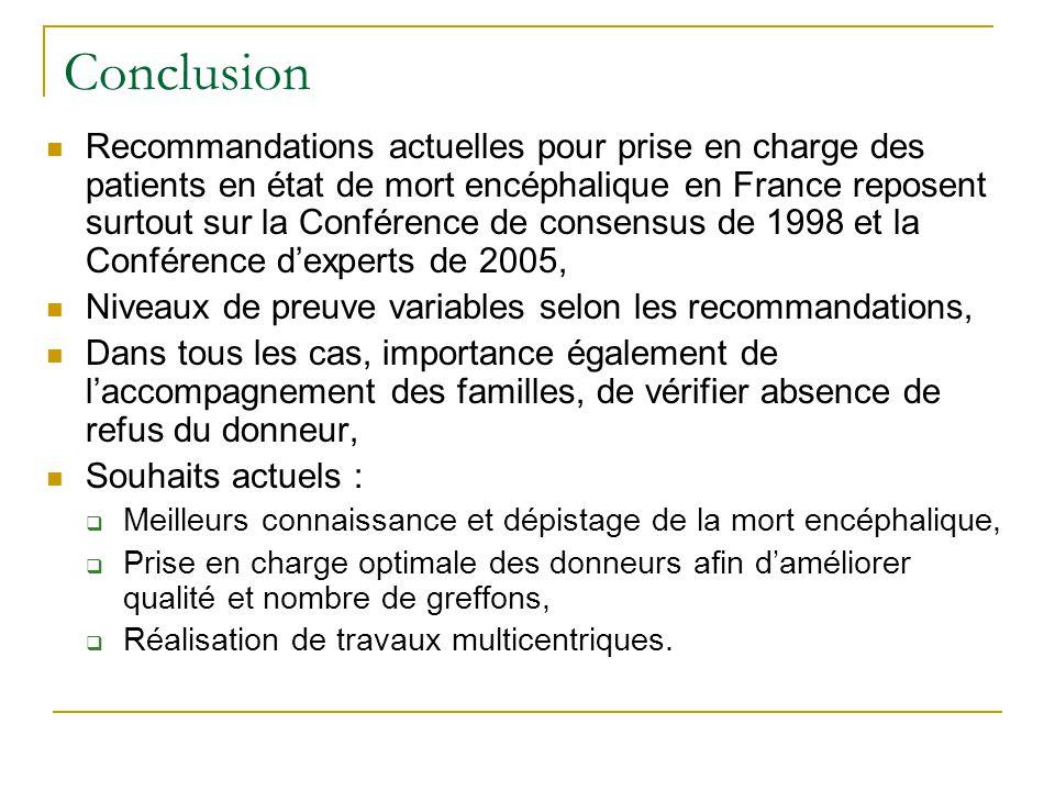 Conclusion Recommandations actuelles pour prise en charge des patients en état de mort encéphalique en France reposent surtout sur la Conférence de co