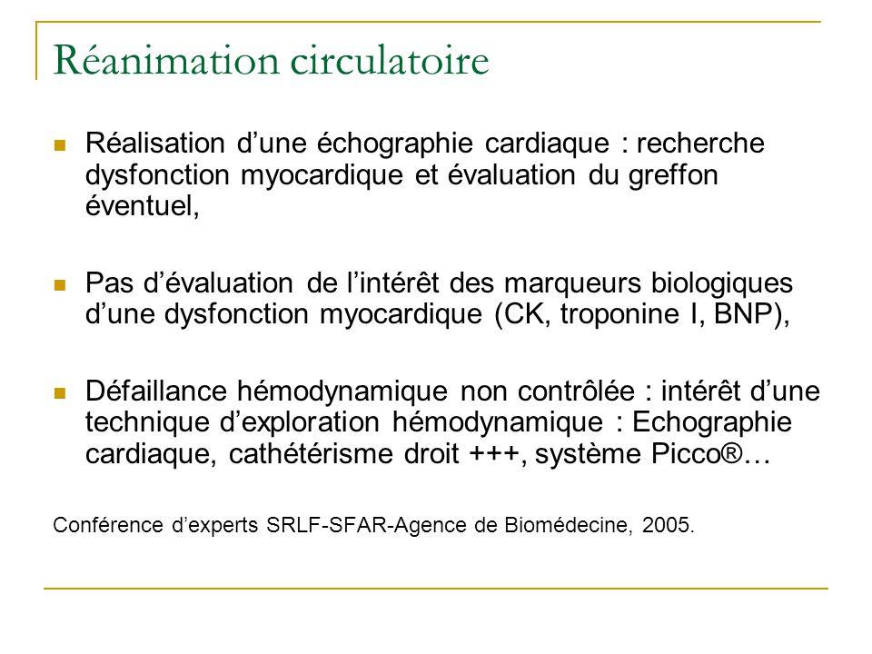 Réanimation circulatoire Objectifs thérapeutiques recommandés : 65 mmHg PAM 100 mmHg, Diurèse entre 1 et 1,5 mL/kg/H, 35°5 température 38°, PaO2 80 mmHg, Hémoglobine 75 g/L, Lactate artériel normal.