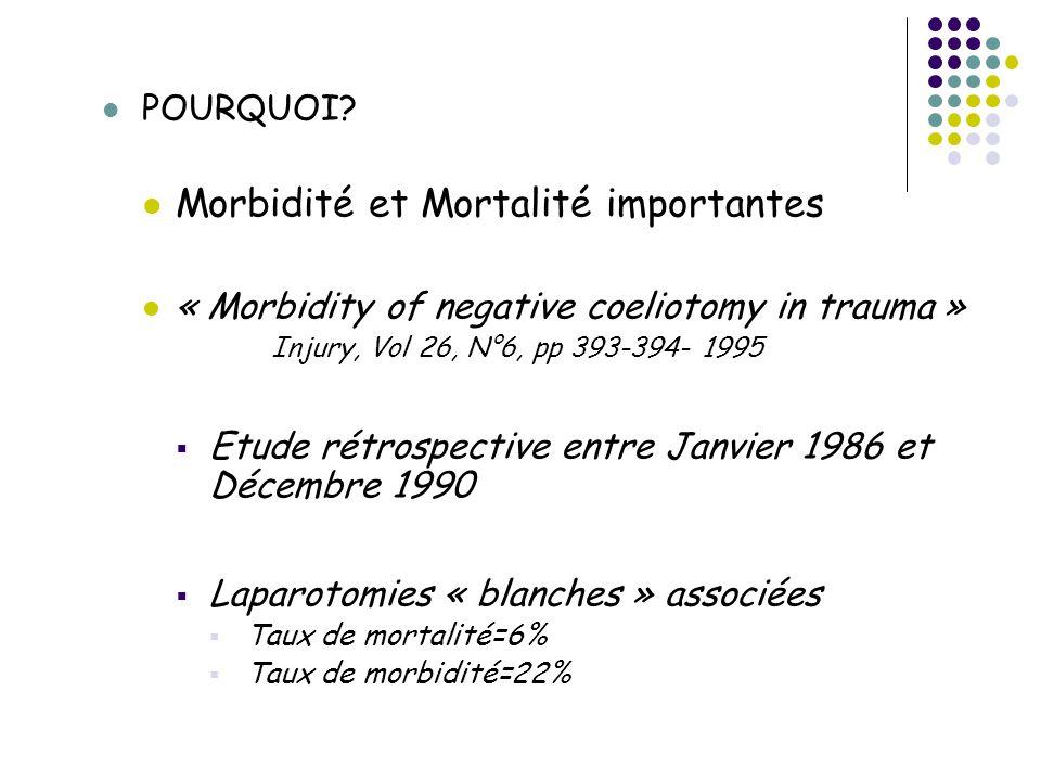 POURQUOI? Morbidité et Mortalité importantes « Morbidity of negative coeliotomy in trauma » Injury, Vol 26, N°6, pp 393-394- 1995 Etude rétrospective