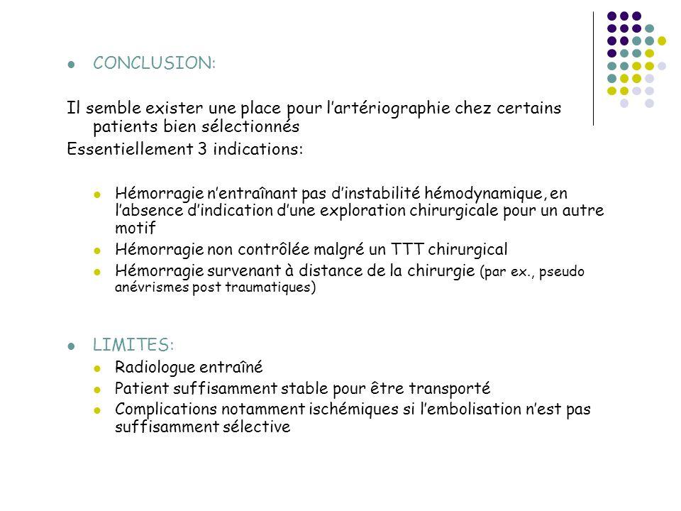 CONCLUSION: Il semble exister une place pour lartériographie chez certains patients bien sélectionnés Essentiellement 3 indications: Hémorragie nentra