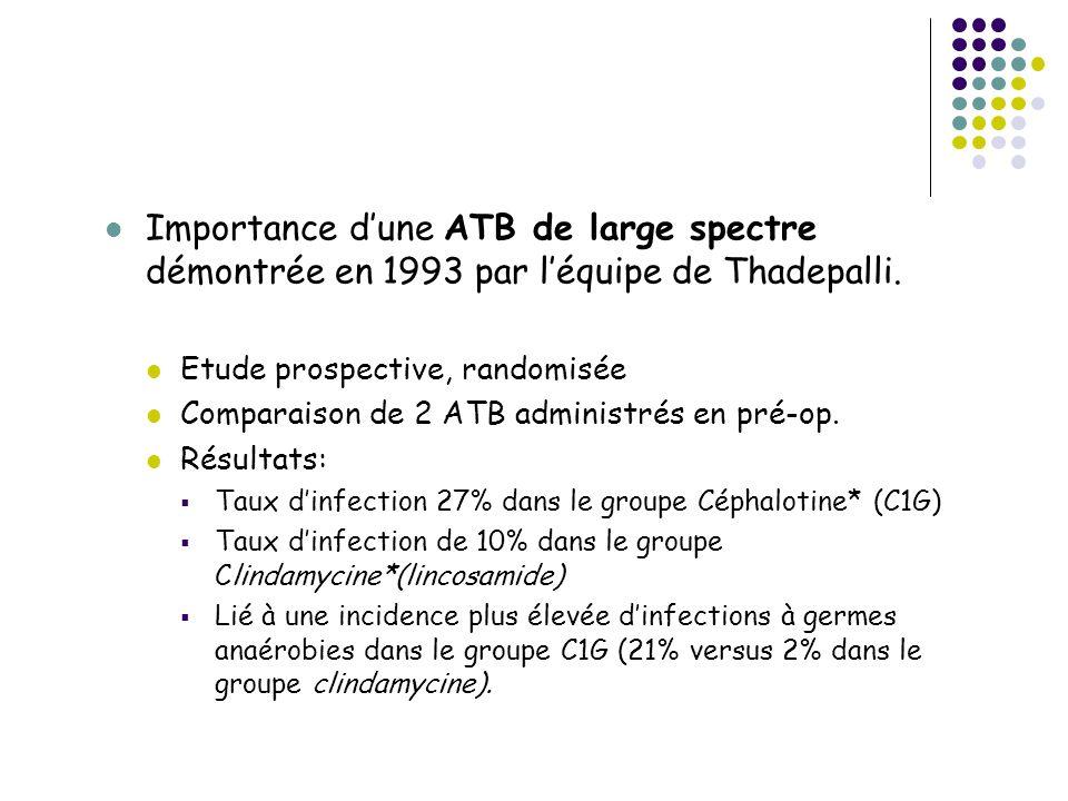 Importance dune ATB de large spectre démontrée en 1993 par léquipe de Thadepalli. Etude prospective, randomisée Comparaison de 2 ATB administrés en pr