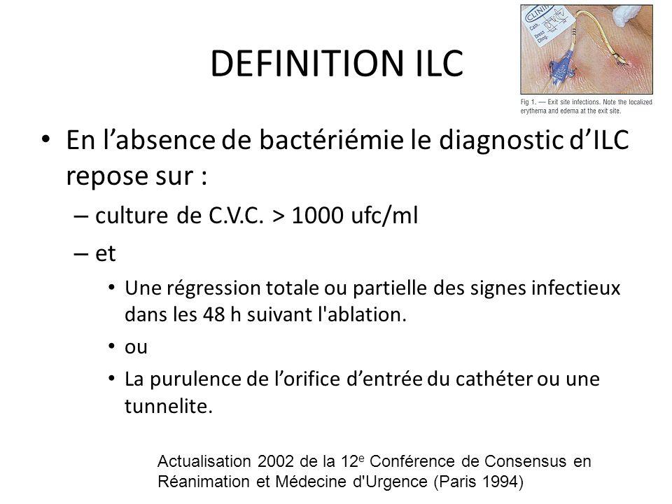Parmi les 3 candidémies secondaires, 3 décès / choc septique à candida Pas de différence significative ATB/pas dATB de façon générale Indications de traitement lorsque culture de KT positive à candida retenue au vu des décès.