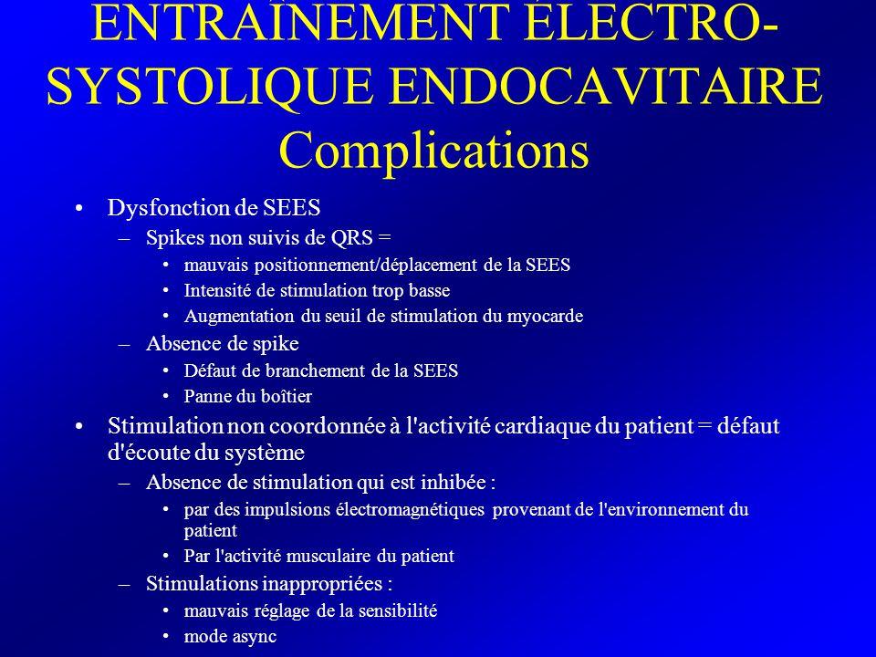 ENTRAÎNEMENT ÉLECTRO- SYSTOLIQUE ENDOCAVITAIRE Complications Dysfonction de SEES –Spikes non suivis de QRS = mauvais positionnement/déplacement de la