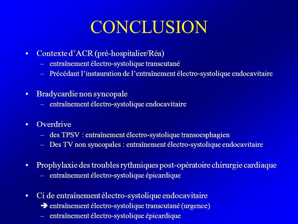 CONCLUSION Contexte dACR (pré-hospitalier/Réa) –entraînement électro-systolique transcutané –Précédant linstauration de lentraînement électro-systoliq