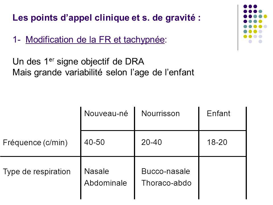 Clinique: - Dyspnée progressive dans un contexte de rhino pharyngite, évoluant vers toux rauque puis stridor inspiratoire - Fièvre peu élevée, légère hyperleucocytose - RP: élimine diagnostic différentiel, rétrécissement sous glottique parfois visible TTT: selon gravité - Humidification de lair - Corticothérapie IV 1mg/kg - Aérosols dépinephrine: renouvelables par 30min 5mg (5ml) dadré à 1/1000 en 1/4heure Oxygene - Mélange Hélium/O2 pour cas sévères, parfois IOT
