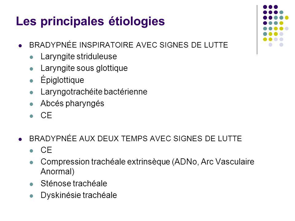 Les principales étiologies BRADYPNÉE INSPIRATOIRE AVEC SIGNES DE LUTTE Laryngite striduleuse Laryngite sous glottique Épiglottique Laryngotrachéite bactérienne Abcés pharyngés CE BRADYPNÉE AUX DEUX TEMPS AVEC SIGNES DE LUTTE CE Compression trachéale extrinsèque (ADNo, Arc Vasculaire Anormal) Sténose trachéale Dyskinésie trachéale