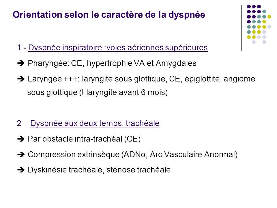 Orientation selon le caractère de la dyspnée 1 - Dyspnée inspiratoire :voies aériennes supérieures Pharyngée: CE, hypertrophie VA et Amygdales Laryngée +++: laryngite sous glottique, CE, épiglottite, angiome sous glottique (.