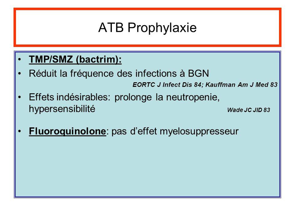 ATB Prophylaxie TMP/SMZ (bactrim): Réduit la fréquence des infections à BGN EORTC J Infect Dis 84; Kauffman Am J Med 83 Effets indésirables: prolonge