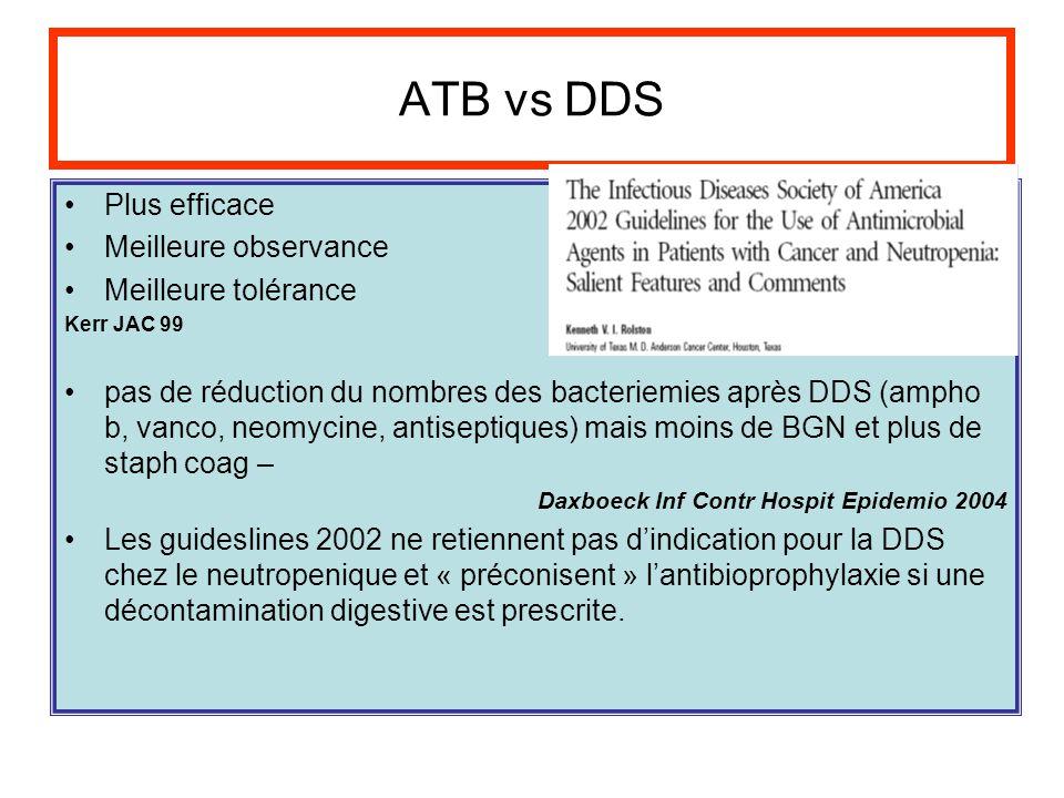 ATB vs DDS Plus efficace Meilleure observance Meilleure tolérance Kerr JAC 99 pas de réduction du nombres des bacteriemies après DDS (ampho b, vanco,
