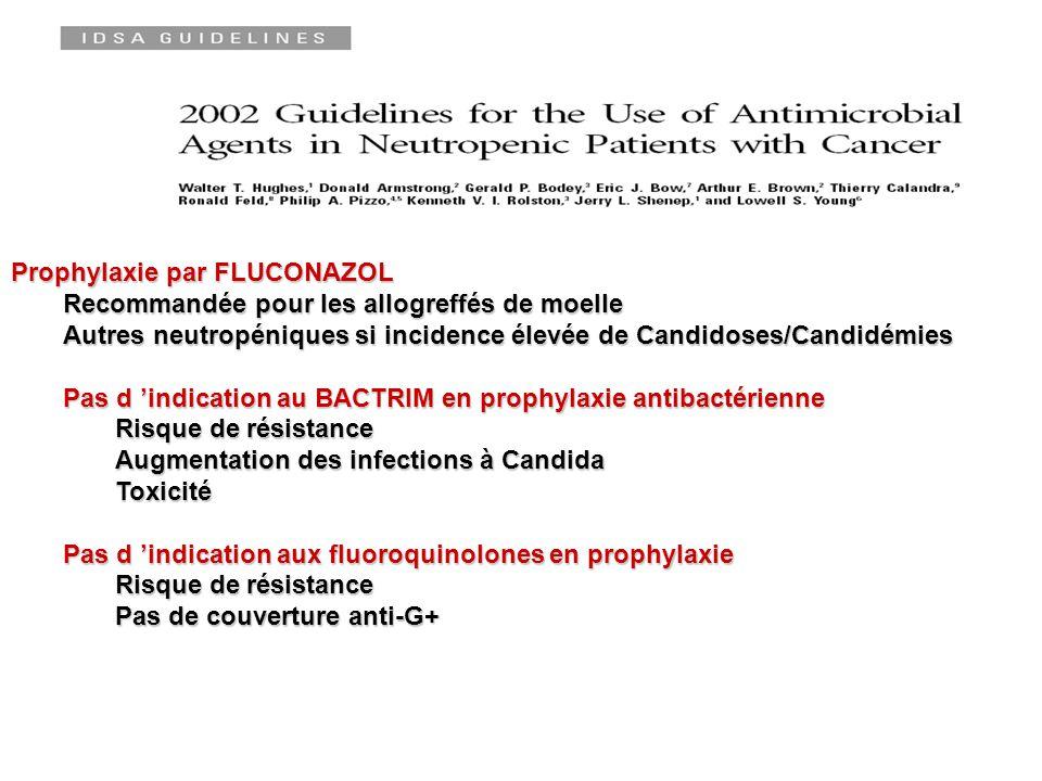Prophylaxie par FLUCONAZOL Recommandée pour les allogreffés de moelle Autres neutropéniques si incidence élevée de Candidoses/Candidémies Pas d indica