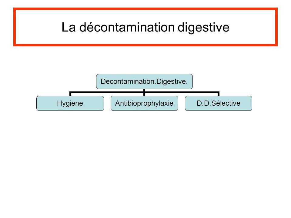 La décontamination digestive Decontamination.Digestive. HygieneAntibioprophylaxieD.D.Sélective