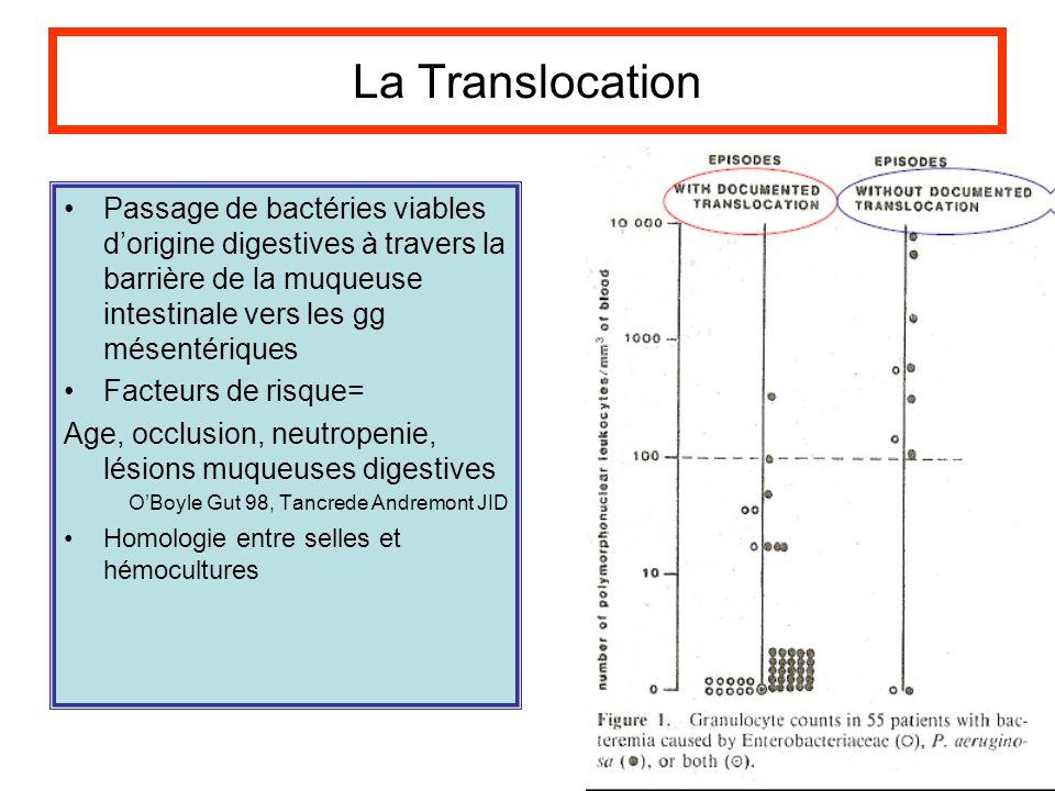 Efficacité sur les infections Bactrim OR=0.51 (ic 34-66) FQ OR = 0,44 (ic 0,27-0,71) - 57%