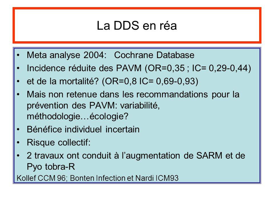 La DDS en réa Meta analyse 2004: Cochrane Database Incidence réduite des PAVM (OR=0,35 ; IC= 0,29-0,44) et de la mortalité? (OR=0,8 IC= 0,69-0,93) Mai