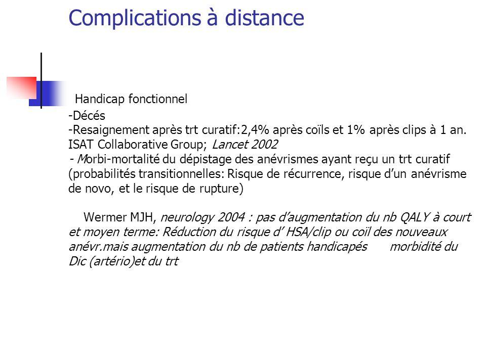 Complications à distance Handicap fonctionnel -Décés -Resaignement après trt curatif:2,4% après coïls et 1% après clips à 1 an. ISAT Collaborative Gro