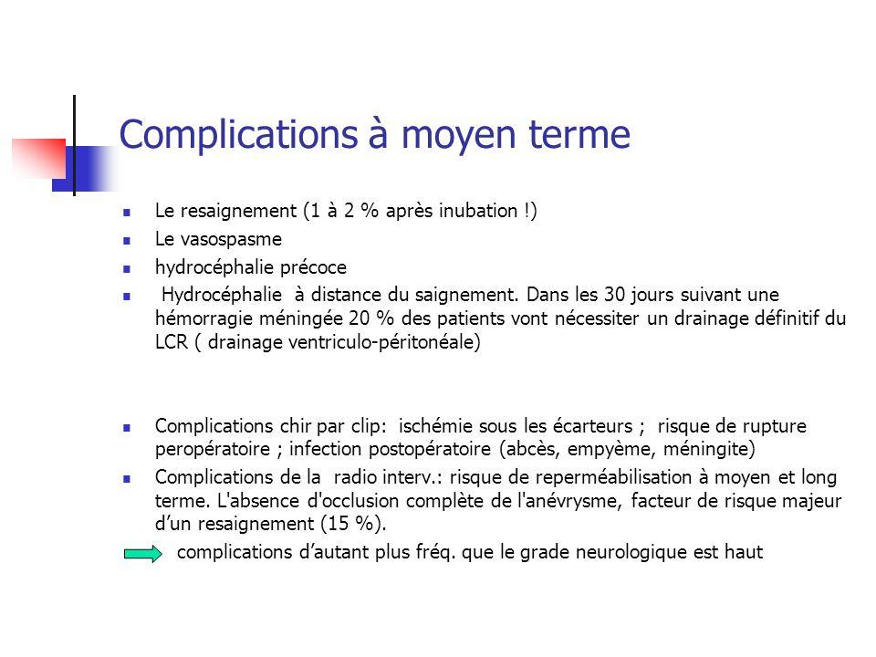 Complications à moyen terme Le resaignement (1 à 2 % après inubation !) Le vasospasme hydrocéphalie précoce Hydrocéphalie à distance du saignement. Da