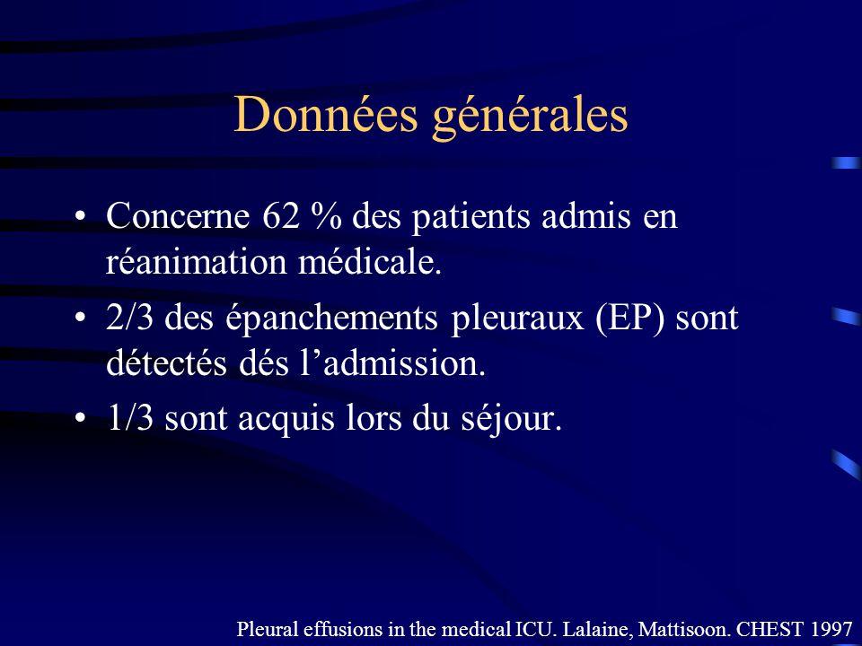 Données générales Concerne 62 % des patients admis en réanimation médicale. 2/3 des épanchements pleuraux (EP) sont détectés dés ladmission. 1/3 sont