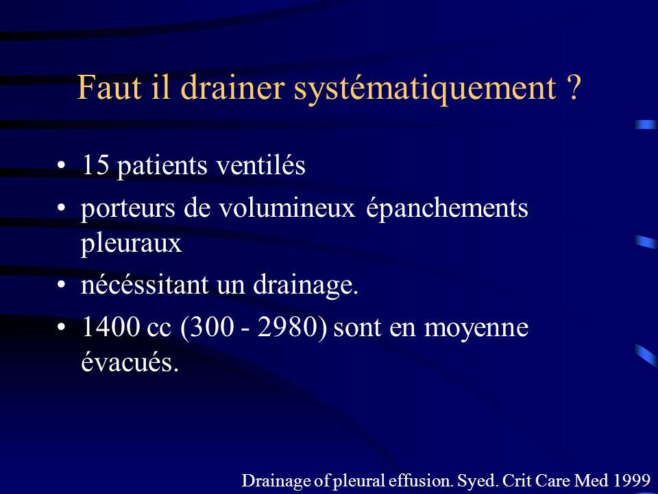 Faut il drainer systématiquement ? 15 patients ventilés porteurs de volumineux épanchements pleuraux nécéssitant un drainage. 1400 cc (300 - 2980) son