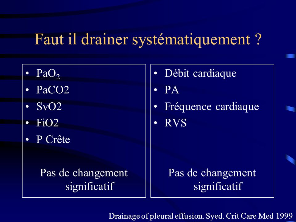 Faut il drainer systématiquement ? PaO 2 PaCO2 SvO2 FiO2 P Crête Pas de changement significatif Débit cardiaque PA Fréquence cardiaque RVS Pas de chan