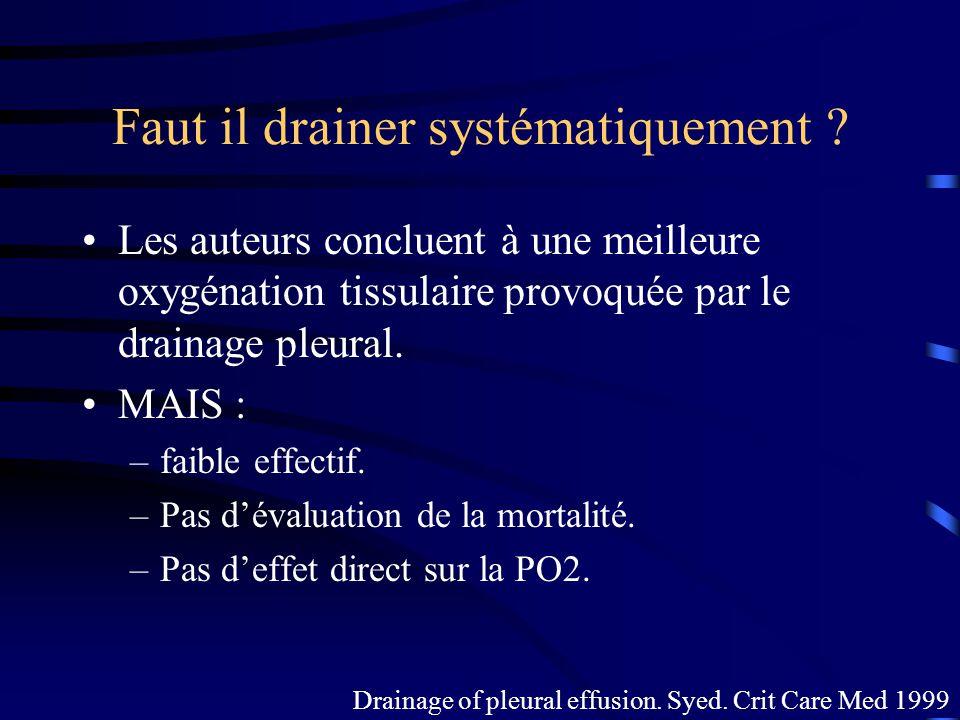 Faut il drainer systématiquement ? Les auteurs concluent à une meilleure oxygénation tissulaire provoquée par le drainage pleural. MAIS : –faible effe