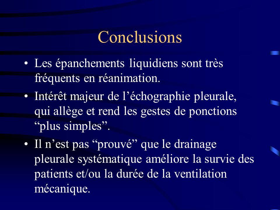 Conclusions Les épanchements liquidiens sont très fréquents en réanimation. Intérêt majeur de léchographie pleurale, qui allège et rend les gestes de