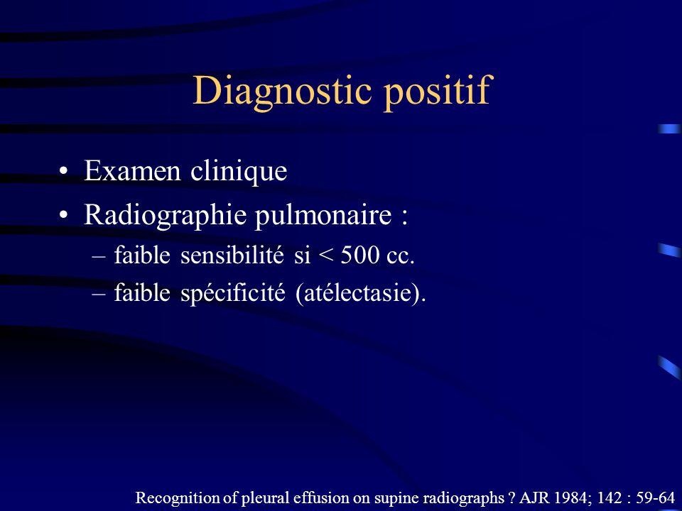 Diagnostic positif Examen clinique Radiographie pulmonaire : –faible sensibilité si < 500 cc. –faible spécificité (atélectasie). Recognition of pleura