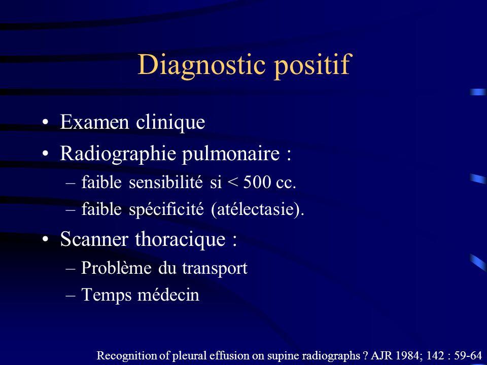 Diagnostic positif Examen clinique Radiographie pulmonaire : –faible sensibilité si < 500 cc. –faible spécificité (atélectasie). Scanner thoracique :